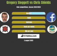 Gregory Sloggett vs Chris Shields h2h player stats