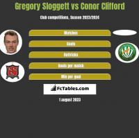 Gregory Sloggett vs Conor Clifford h2h player stats