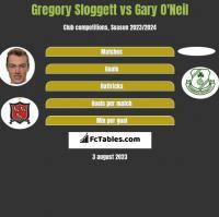 Gregory Sloggett vs Gary O'Neil h2h player stats