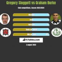 Gregory Sloggett vs Graham Burke h2h player stats