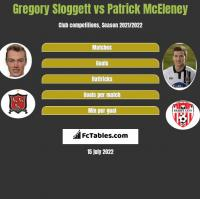 Gregory Sloggett vs Patrick McEleney h2h player stats