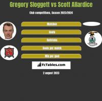 Gregory Sloggett vs Scott Allardice h2h player stats