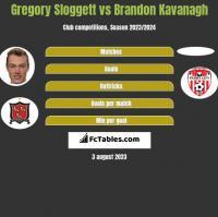 Gregory Sloggett vs Brandon Kavanagh h2h player stats