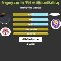 Gregory van der Wiel vs Michael Halliday h2h player stats