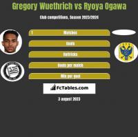 Gregory Wuethrich vs Ryoya Ogawa h2h player stats