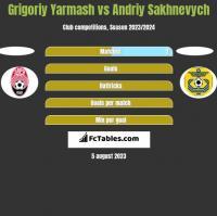 Grigoriy Yarmash vs Andriy Sakhnevych h2h player stats