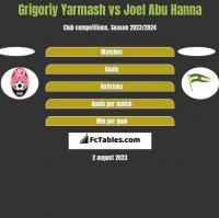 Grigoriy Yarmash vs Joel Abu Hanna h2h player stats