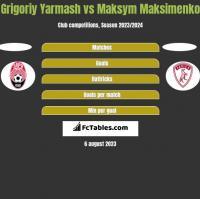 Grigoriy Yarmash vs Maksym Maksimenko h2h player stats