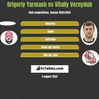 Grigoriy Yarmash vs Vitaliy Vernydub h2h player stats