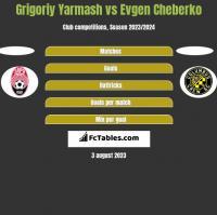Grigoriy Yarmash vs Evgen Cheberko h2h player stats
