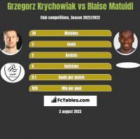 Grzegorz Krychowiak vs Blaise Matuidi h2h player stats