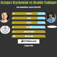 Grzegorz Krychowiak vs Ibrahim Tsallagov h2h player stats