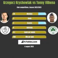Grzegorz Krychowiak vs Tonny Vilhena h2h player stats
