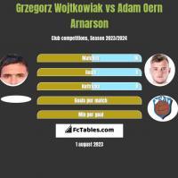 Grzegorz Wojtkowiak vs Adam Oern Arnarson h2h player stats