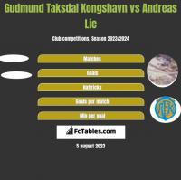 Gudmund Taksdal Kongshavn vs Andreas Lie h2h player stats