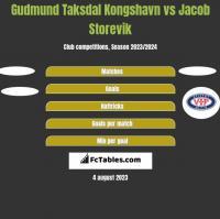 Gudmund Taksdal Kongshavn vs Jacob Storevik h2h player stats