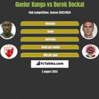Guelor Kanga vs Borek Dockal h2h player stats