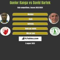 Guelor Kanga vs David Bartek h2h player stats