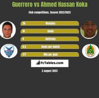Guerrero vs Ahmed Hassan Koka h2h player stats