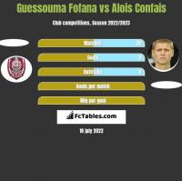 Guessouma Fofana vs Alois Confais h2h player stats