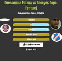 Guessouma Fofana vs Georges Gope-Fenepej h2h player stats