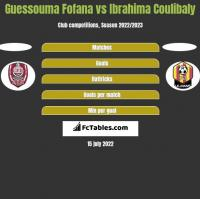 Guessouma Fofana vs Ibrahima Coulibaly h2h player stats
