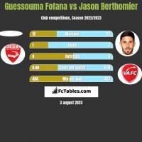 Guessouma Fofana vs Jason Berthomier h2h player stats