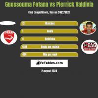 Guessouma Fofana vs Pierrick Valdivia h2h player stats
