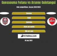 Guessouma Fofana vs Arsene Guintangui h2h player stats