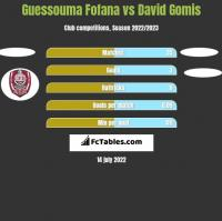 Guessouma Fofana vs David Gomis h2h player stats