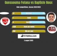 Guessouma Fofana vs Baptiste Roux h2h player stats