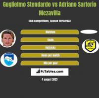 Guglielmo Stendardo vs Adriano Sartorio Mezavilla h2h player stats