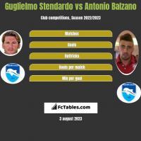 Guglielmo Stendardo vs Antonio Balzano h2h player stats