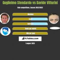 Guglielmo Stendardo vs Davide Vitturini h2h player stats