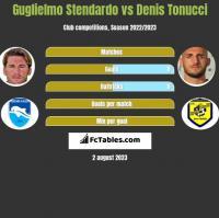 Guglielmo Stendardo vs Denis Tonucci h2h player stats