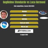 Guglielmo Stendardo vs Luca Germoni h2h player stats