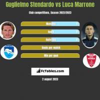 Guglielmo Stendardo vs Luca Marrone h2h player stats