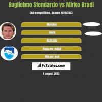 Guglielmo Stendardo vs Mirko Drudi h2h player stats