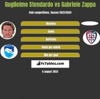 Guglielmo Stendardo vs Gabriele Zappa h2h player stats