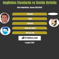 Guglielmo Stendardo vs Davide Bettella h2h player stats