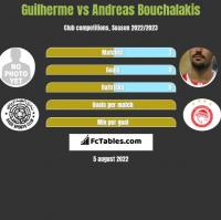 Guilherme vs Andreas Bouchalakis h2h player stats