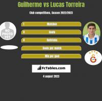 Guilherme vs Lucas Torreira h2h player stats