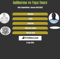 Guilherme vs Yaya Toure h2h player stats