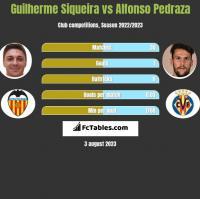 Guilherme Siqueira vs Alfonso Pedraza h2h player stats