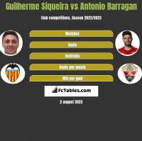 Guilherme Siqueira vs Antonio Barragan h2h player stats