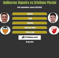 Guilherme Siqueira vs Cristiano Piccini h2h player stats