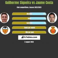 Guilherme Siqueira vs Jaume Costa h2h player stats