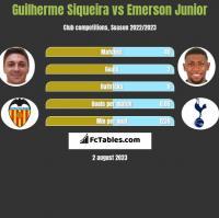 Guilherme Siqueira vs Emerson Junior h2h player stats
