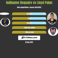 Guillaume Dequaire vs Lloyd Palun h2h player stats