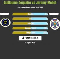 Guillaume Dequaire vs Jeremy Mellot h2h player stats